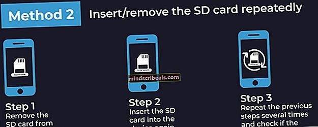 Fix: SD-kort er tomt eller har ikke-understøttet filsystem